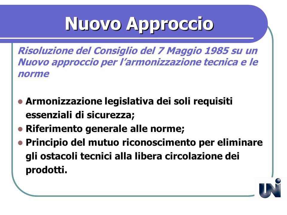 Nuovo Approccio Risoluzione del Consiglio del 7 Maggio 1985 su un Nuovo approccio per larmonizzazione tecnica e le norme Armonizzazione legislativa dei soli requisiti essenziali di sicurezza; Riferimento generale alle norme; Principio del mutuo riconoscimento per eliminare gli ostacoli tecnici alla libera circolazione dei prodotti.