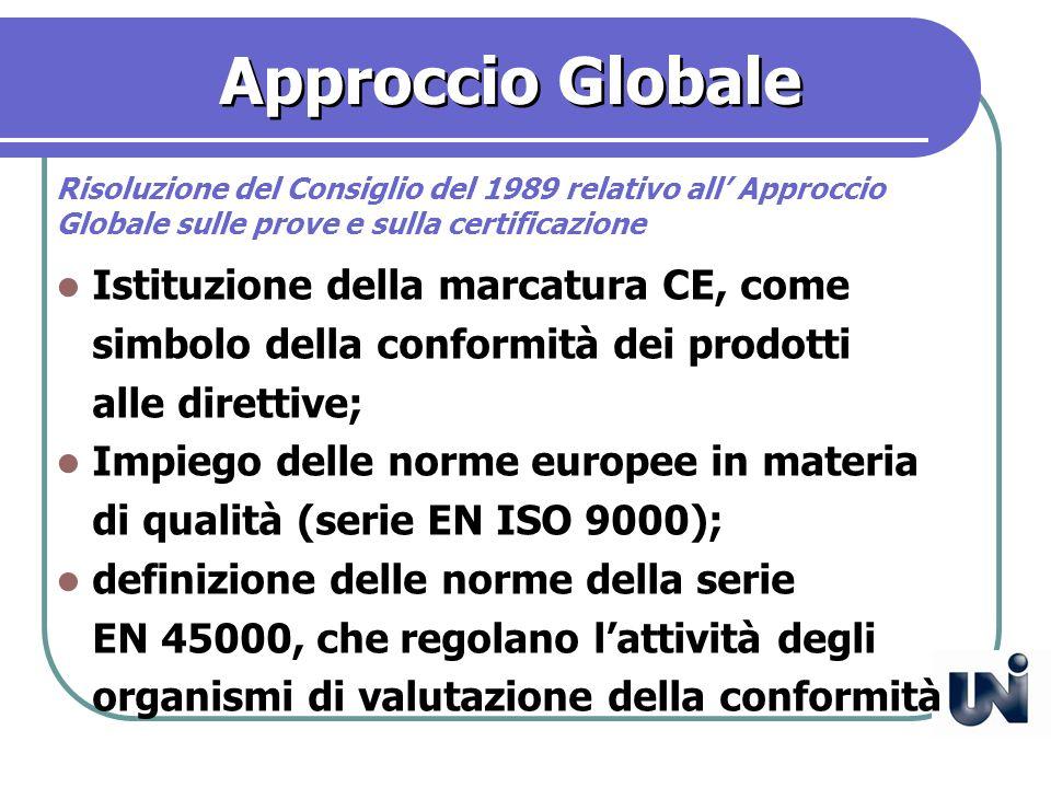 Approccio Globale Risoluzione del Consiglio del 1989 relativo all Approccio Globale sulle prove e sulla certificazione Istituzione della marcatura CE, come simbolo della conformità dei prodotti alle direttive; Impiego delle norme europee in materia di qualità (serie EN ISO 9000); definizione delle norme della serie EN 45000, che regolano lattività degli organismi di valutazione della conformità