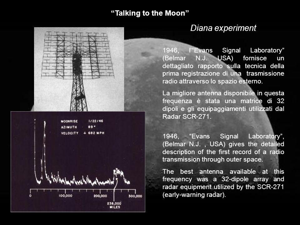 Talking to the Moon Segnali di rimbalzo della luna non sono una novità, naturalmente.