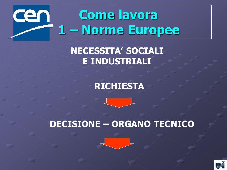 Come lavora 1 – Norme Europee RICHIESTA DECISIONE – ORGANO TECNICO NECESSITA SOCIALI E INDUSTRIALI