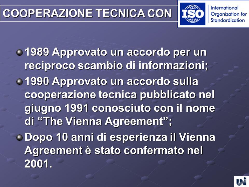 1989 Approvato un accordo per un reciproco scambio di informazioni; 1990 Approvato un accordo sulla cooperazione tecnica pubblicato nel giugno 1991 co