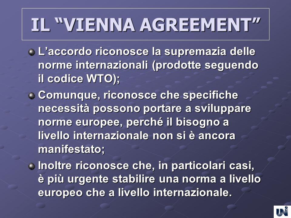 IL VIENNA AGREEMENT Laccordo riconosce la supremazia delle norme internazionali (prodotte seguendo il codice WTO); Comunque, riconosce che specifiche
