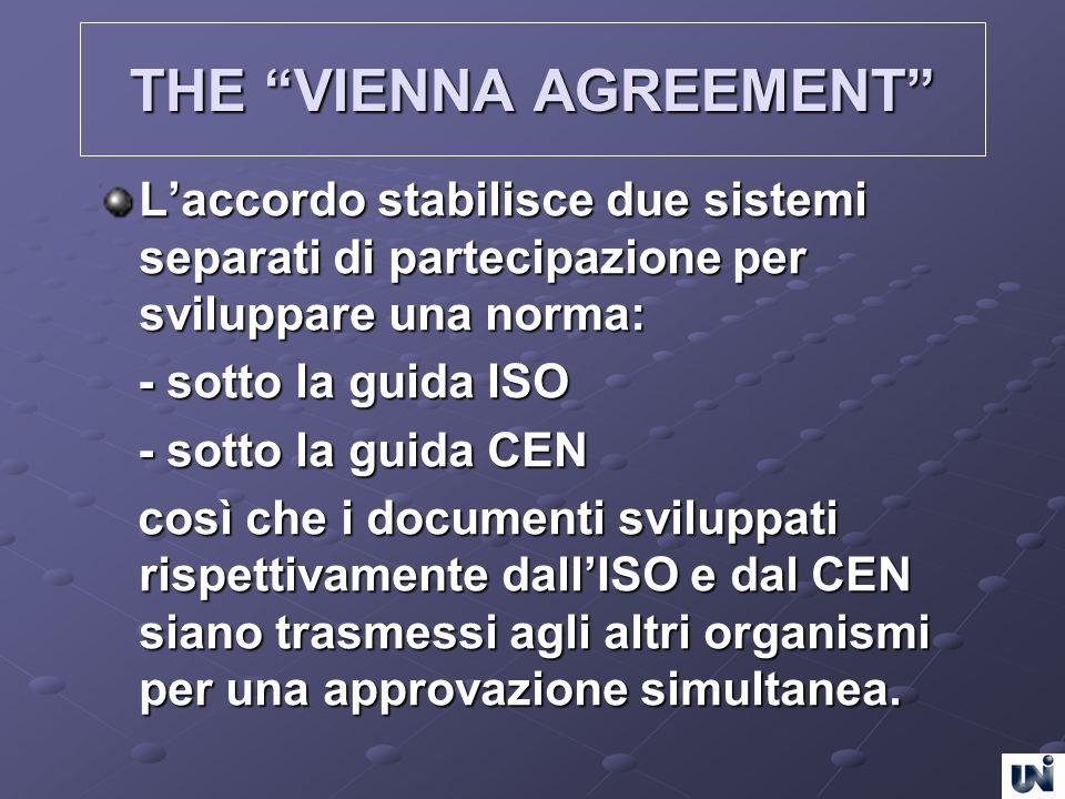 THE VIENNA AGREEMENT Laccordo stabilisce due sistemi separati di partecipazione per sviluppare una norma: - sotto la guida ISO - sotto la guida ISO -
