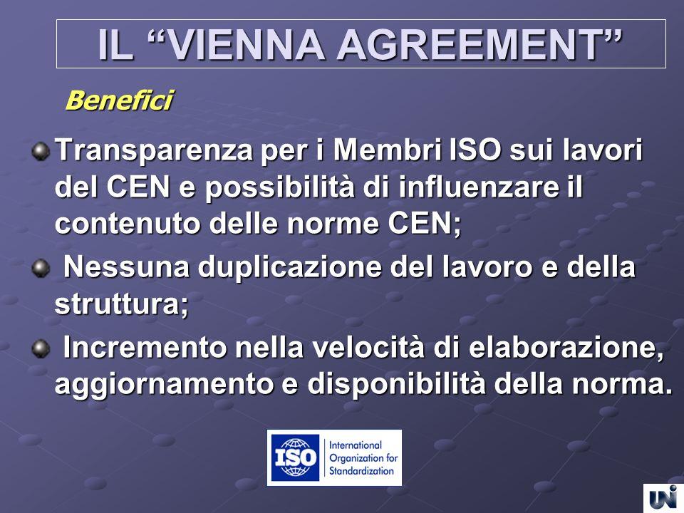IL VIENNA AGREEMENT Transparenza per i Membri ISO sui lavori del CEN e possibilità di influenzare il contenuto delle norme CEN; Nessuna duplicazione d