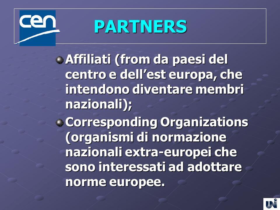 PARTNERS Affiliati (from da paesi del centro e dellest europa, che intendono diventare membri nazionali); Corresponding Organizations (organismi di no