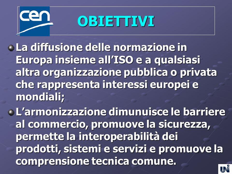 OBIETTIVI La diffusione delle normazione in Europa insieme allISO e a qualsiasi altra organizzazione pubblica o privata che rappresenta interessi euro