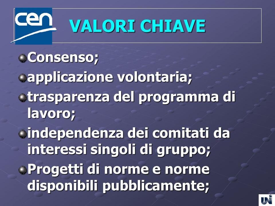 VALORI CHIAVE Consenso; applicazione volontaria; trasparenza del programma di lavoro; independenza dei comitati da interessi singoli di gruppo; Proget
