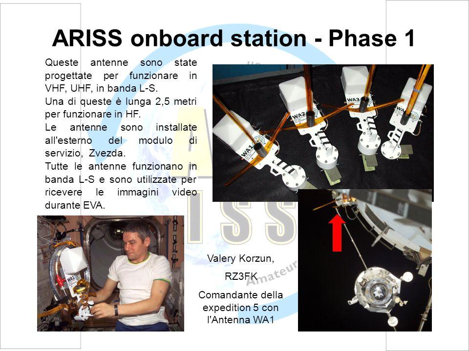 ARISS onboard station - Phase 1 Valery Korzun, RZ3FK Comandante della expedition 5 con l'Antenna WA1 Queste antenne sono state progettate per funziona