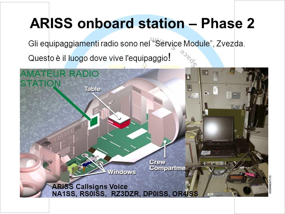 ARISS onboard station – Phase 2 Un Ricetrasmettitore VHF (144-146 MHz) e UHF (435-438 MHz); Un Ricetrasmettitore operante oltre che in VHF e in UHF anche in HF (decametriche); Un Computer e un interfaccia modem per il Packet Radio; ARISS Frequencies Voice: Uplink 145.200 MHz Downlink 145.800 MHz Crossband Repeater: Uplink 437.800 MHz Downlink 145.800 MHz Packet: Uplink 145.825 MHz Downlink 145.825 MHz