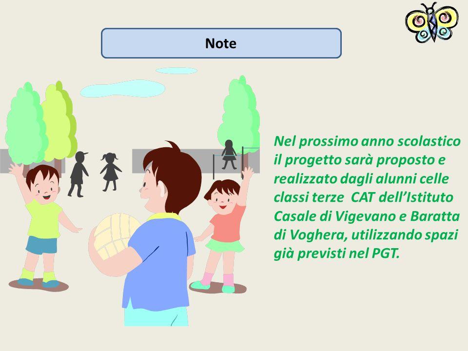 Note Nel prossimo anno scolastico il progetto sarà proposto e realizzato dagli alunni celle classi terze CAT dellIstituto Casale di Vigevano e Baratta di Voghera, utilizzando spazi già previsti nel PGT.