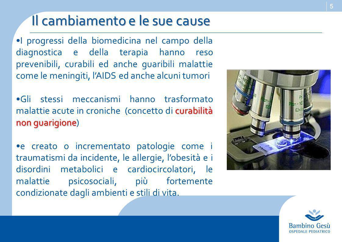 6 I bisogni emergenti 1.Nuove frontiere dellassistenza clinica Patologie croniche Malattie rare Congeniti adulti 2.