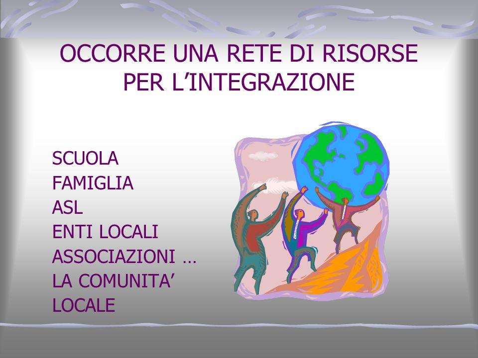 OCCORRE UNA RETE DI RISORSE PER LINTEGRAZIONE SCUOLA FAMIGLIA ASL ENTI LOCALI ASSOCIAZIONI … LA COMUNITA LOCALE
