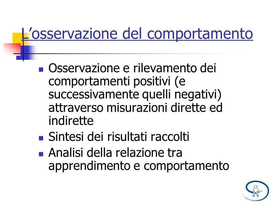 Losservazione del comportamento Osservazione e rilevamento dei comportamenti positivi (e successivamente quelli negativi) attraverso misurazioni diret