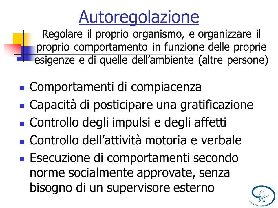 Autoregolazione Comportamenti di compiacenza Capacità di posticipare una gratificazione Controllo degli impulsi e degli affetti Controllo dellattività
