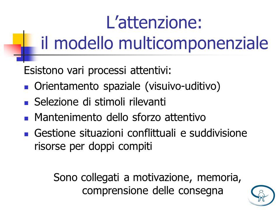 Lattenzione: il modello multicomponenziale Esistono vari processi attentivi: Orientamento spaziale (visuivo-uditivo) Selezione di stimoli rilevanti Ma