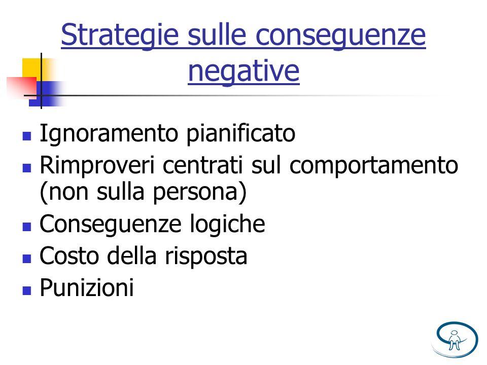 Strategie sulle conseguenze negative Ignoramento pianificato Rimproveri centrati sul comportamento (non sulla persona) Conseguenze logiche Costo della