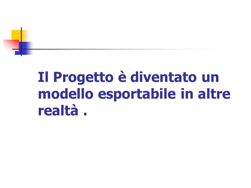 Il Progetto è diventato un modello esportabile in altre realtà.