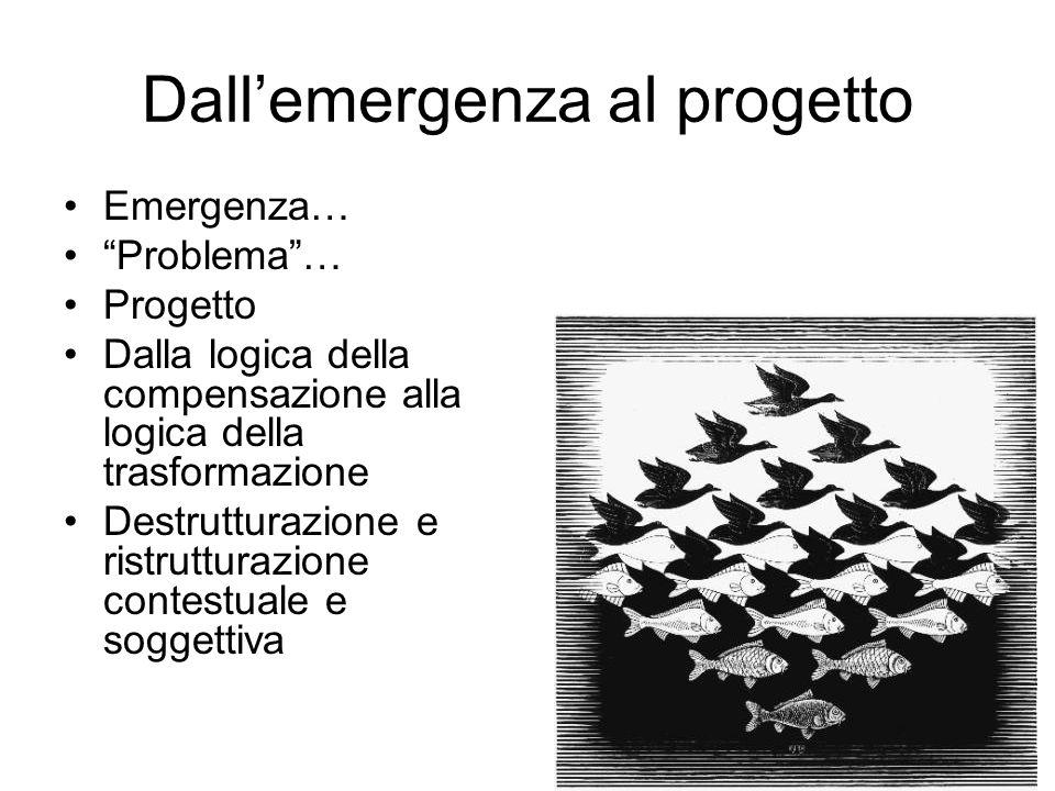 Dallemergenza al progetto Emergenza… Problema… Progetto Dalla logica della compensazione alla logica della trasformazione Destrutturazione e ristruttu