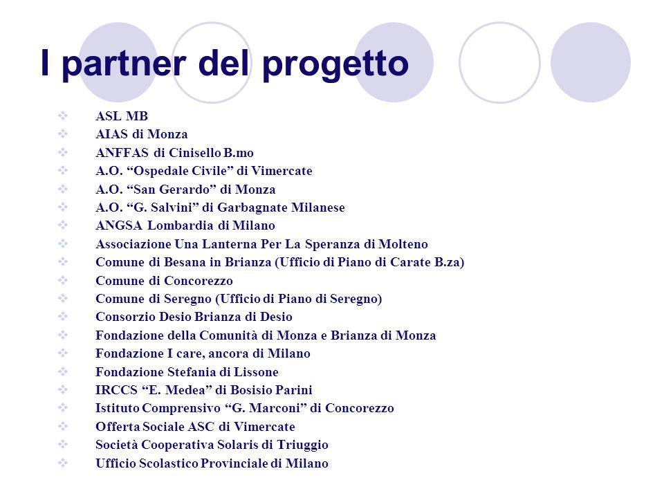 I partner del progetto ASL MB AIAS di Monza ANFFAS di Cinisello B.mo A.O. Ospedale Civile di Vimercate A.O. San Gerardo di Monza A.O. G. Salvini di Ga