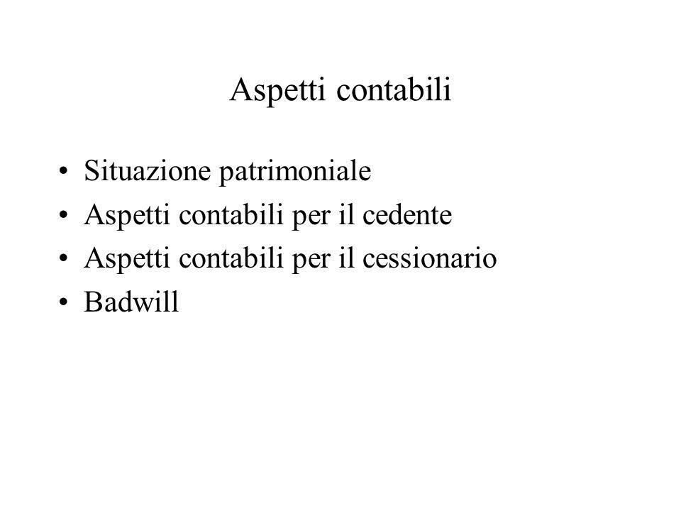 Aspetti contabili Situazione patrimoniale Aspetti contabili per il cedente Aspetti contabili per il cessionario Badwill