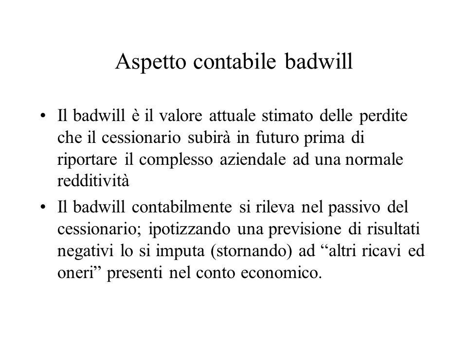Aspetto contabile badwill Il badwill è il valore attuale stimato delle perdite che il cessionario subirà in futuro prima di riportare il complesso azi