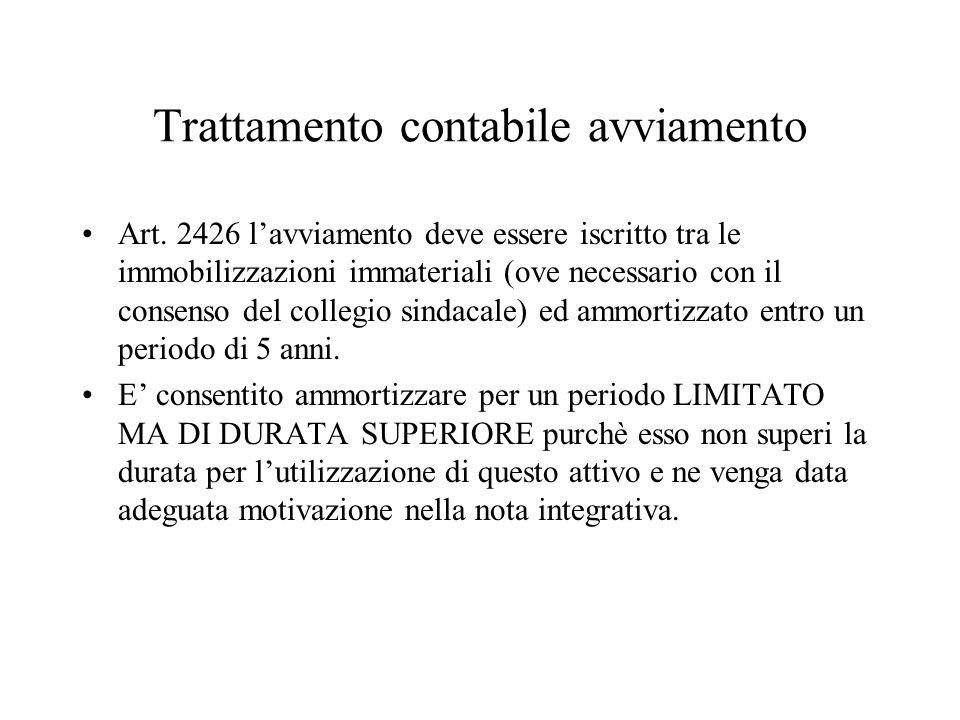Trattamento contabile avviamento Art. 2426 lavviamento deve essere iscritto tra le immobilizzazioni immateriali (ove necessario con il consenso del co