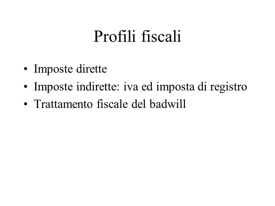 Profili fiscali Imposte dirette Imposte indirette: iva ed imposta di registro Trattamento fiscale del badwill
