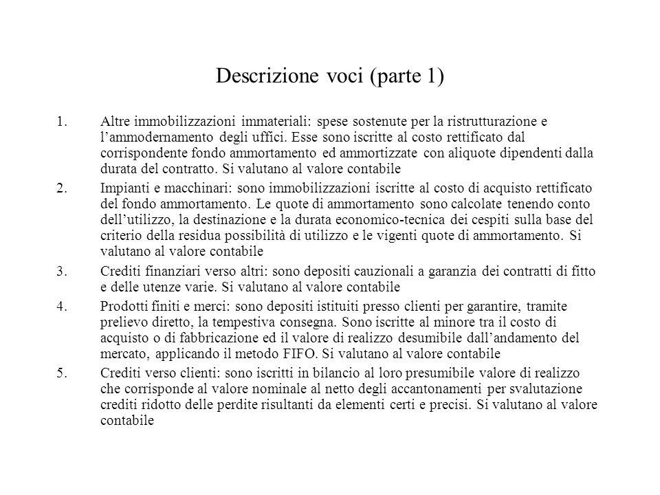 Descrizione voci (parte 1) 1.Altre immobilizzazioni immateriali: spese sostenute per la ristrutturazione e lammodernamento degli uffici.