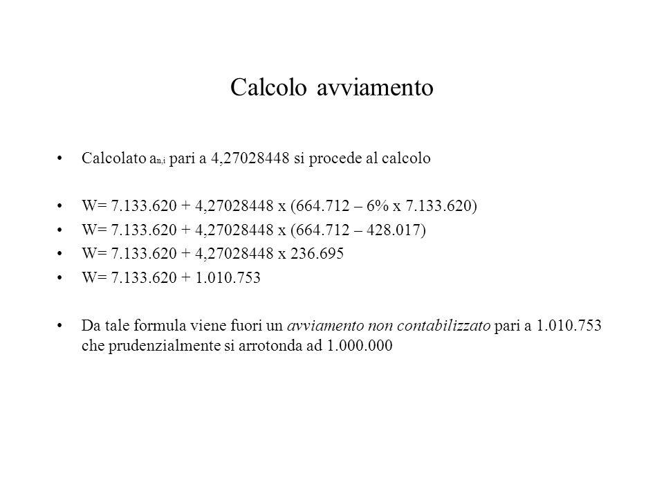 Calcolo avviamento Calcolato a n,i pari a 4,27028448 si procede al calcolo W= 7.133.620 + 4,27028448 x (664.712 – 6% x 7.133.620) W= 7.133.620 + 4,27028448 x (664.712 – 428.017) W= 7.133.620 + 4,27028448 x 236.695 W= 7.133.620 + 1.010.753 Da tale formula viene fuori un avviamento non contabilizzato pari a 1.010.753 che prudenzialmente si arrotonda ad 1.000.000