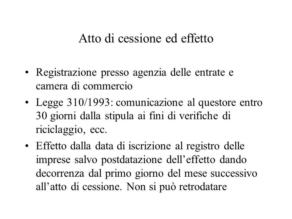 Atto di cessione ed effetto Registrazione presso agenzia delle entrate e camera di commercio Legge 310/1993: comunicazione al questore entro 30 giorni dalla stipula ai fini di verifiche di riciclaggio, ecc.