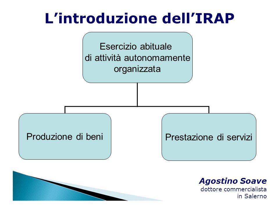 Agostino Soave dottore commercialista in Salerno Esercizio abituale di attività autonomamente organizzata Produzione di beni Prestazione di servizi Li