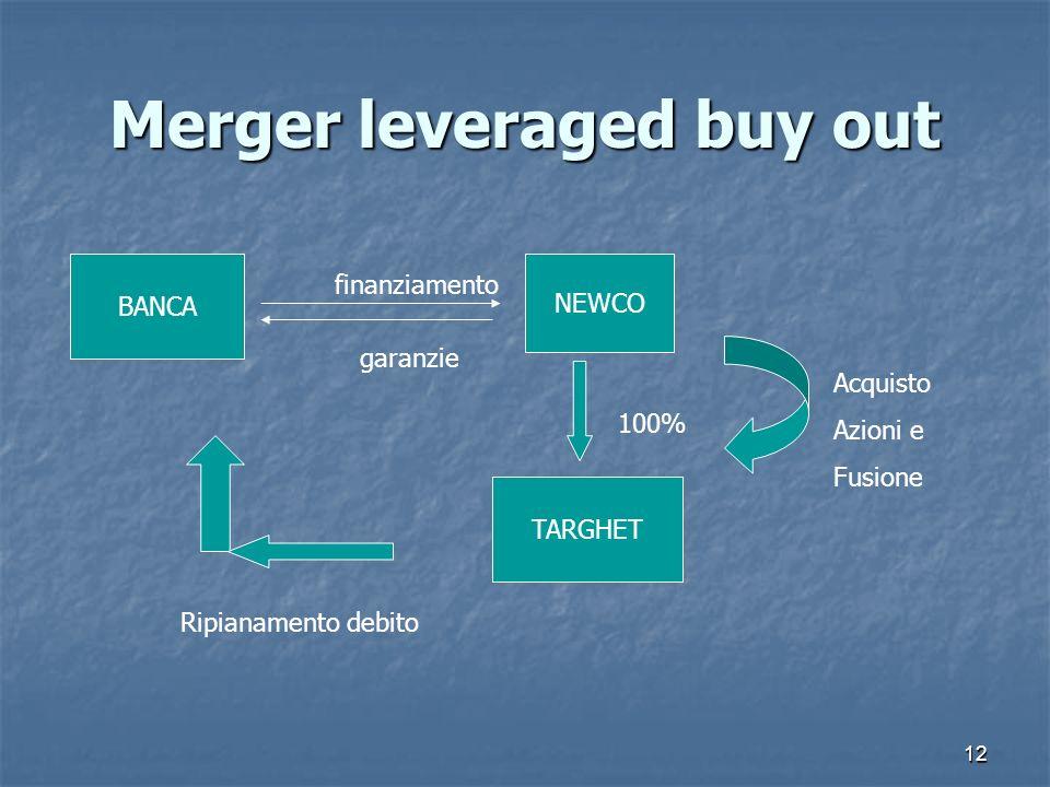 12 Merger leveraged buy out BANCA NEWCO TARGHET finanziamento garanzie Ripianamento debito Acquisto Azioni e Fusione 100%