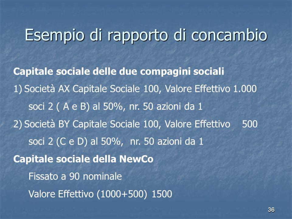 36 Esempio di rapporto di concambio Capitale sociale delle due compagini sociali 1)Società AX Capitale Sociale 100, Valore Effettivo 1.000 soci 2 ( A