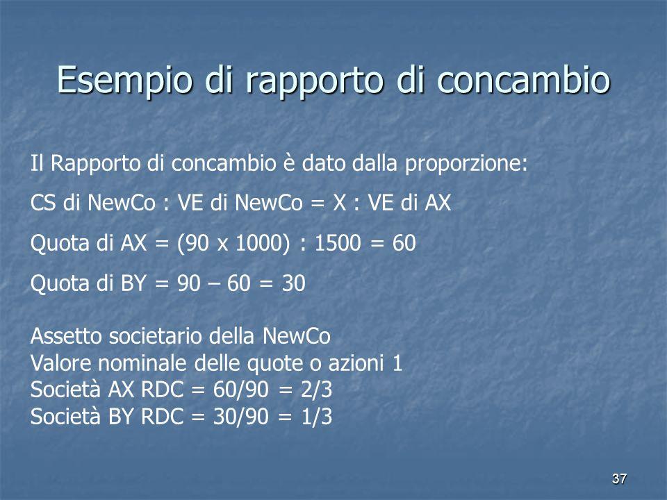 37 Esempio di rapporto di concambio Il Rapporto di concambio è dato dalla proporzione: CS di NewCo : VE di NewCo = X : VE di AX Quota di AX = (90 x 10