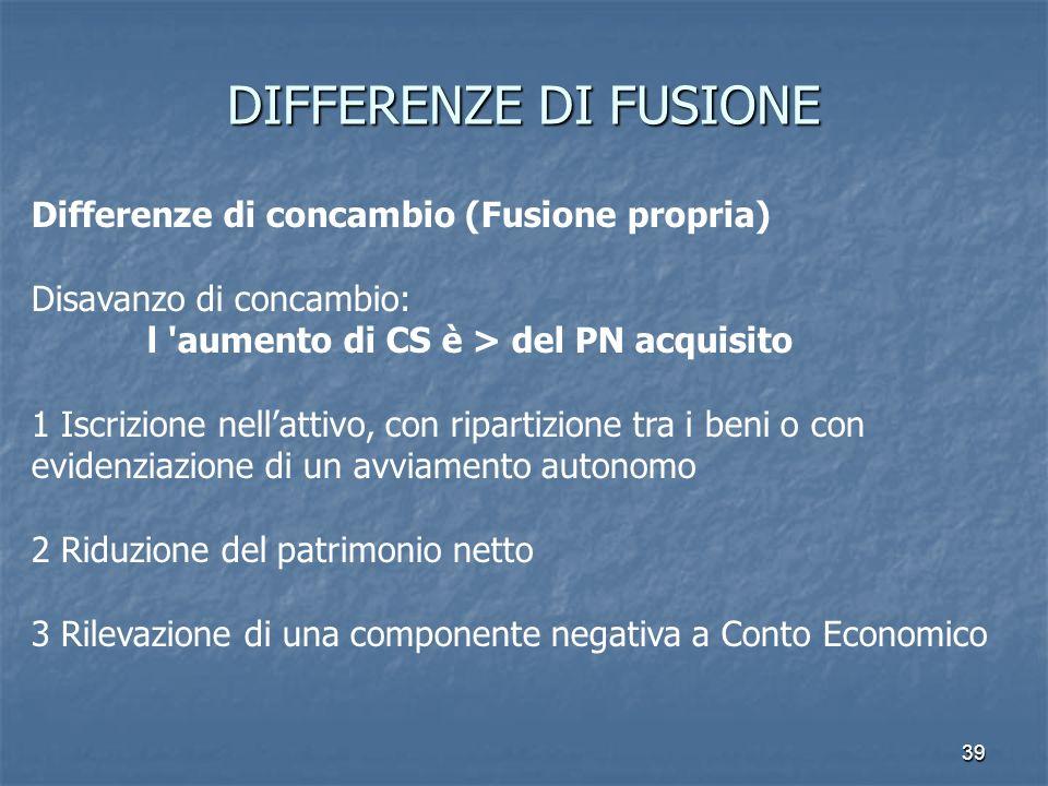 39 DIFFERENZE DI FUSIONE Differenze di concambio (Fusione propria) Disavanzo di concambio: l 'aumento di CS è > del PN acquisito 1 Iscrizione nellatti