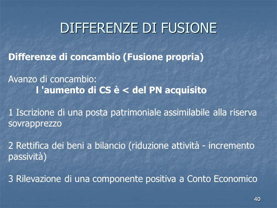 40 DIFFERENZE DI FUSIONE Differenze di concambio (Fusione propria) Avanzo di concambio: l 'aumento di CS è < del PN acquisito 1 Iscrizione di una post