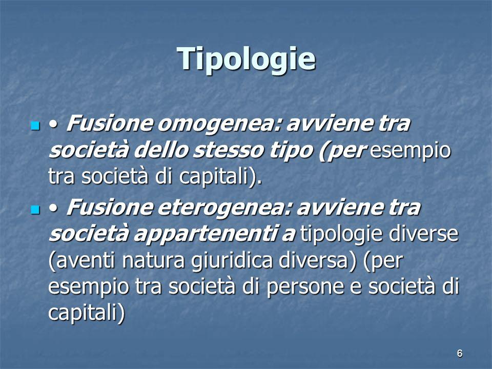 6 Tipologie Fusione omogenea: avviene tra società dello stesso tipo (per esempio tra società di capitali). Fusione omogenea: avviene tra società dello