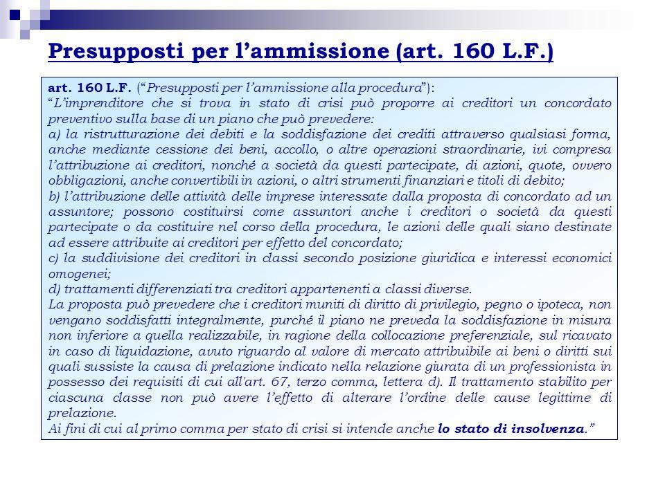 art. 160 L.F. ( Presupposti per lammissione alla procedura ): Limprenditore che si trova in stato di crisi può proporre ai creditori un concordato pre