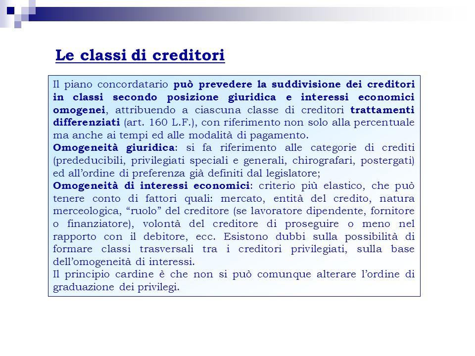 Il piano concordatario può prevedere la suddivisione dei creditori in classi secondo posizione giuridica e interessi economici omogenei, attribuendo a