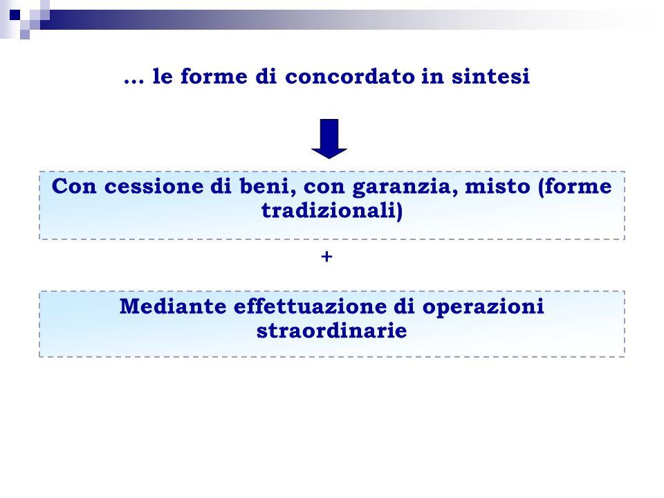 … le forme di concordato in sintesi Con cessione di beni, con garanzia, misto (forme tradizionali) + Mediante effettuazione di operazioni straordinari