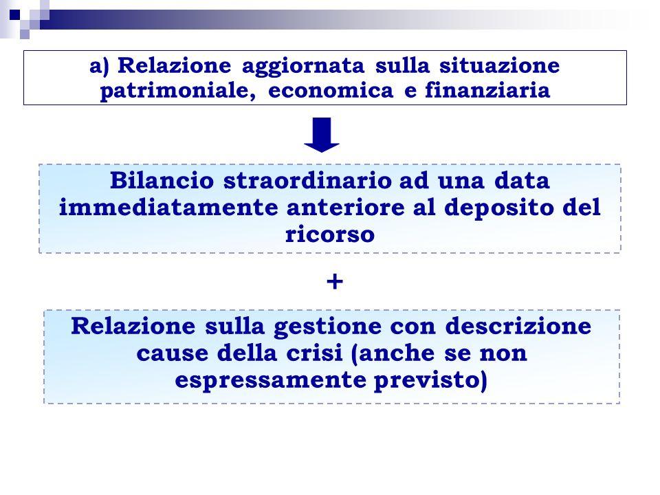 a) Relazione aggiornata sulla situazione patrimoniale, economica e finanziaria Bilancio straordinario ad una data immediatamente anteriore al deposito