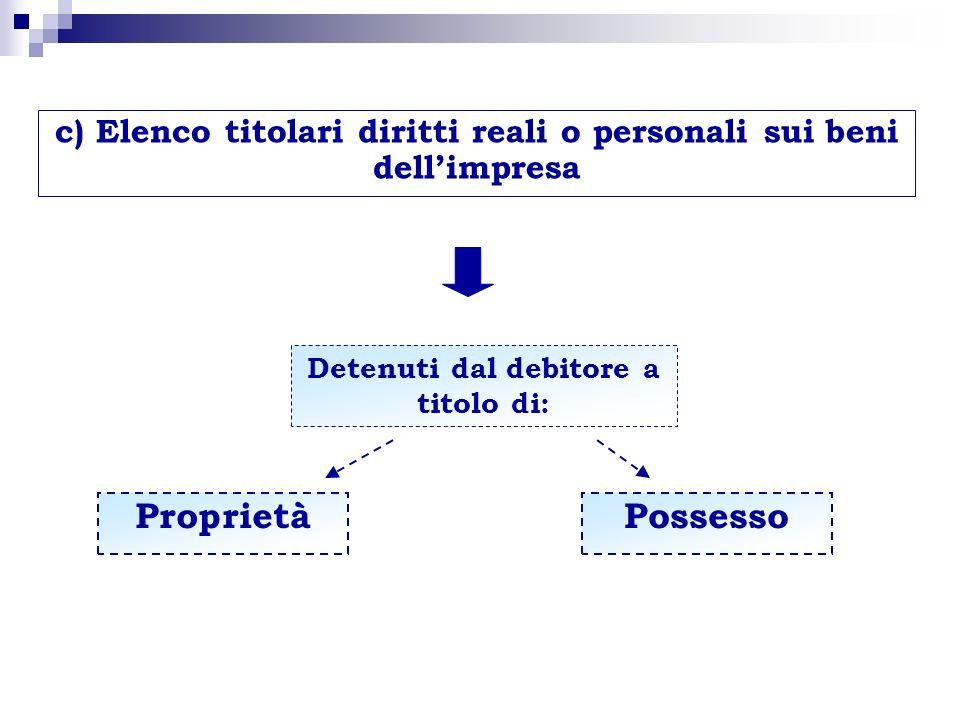 c) Elenco titolari diritti reali o personali sui beni dellimpresa Detenuti dal debitore a titolo di: ProprietàPossesso