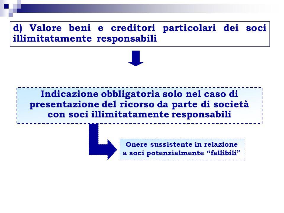 d) Valore beni e creditori particolari dei soci illimitatamente responsabili Indicazione obbligatoria solo nel caso di presentazione del ricorso da pa
