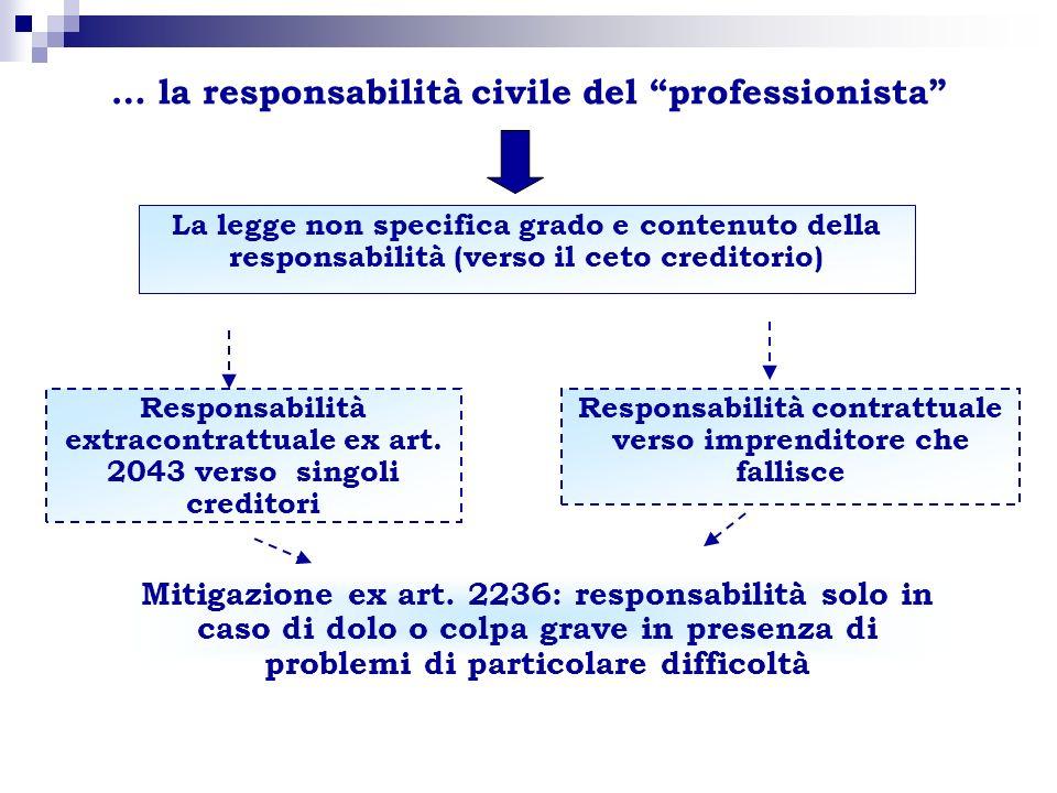 … la responsabilità civile del professionista La legge non specifica grado e contenuto della responsabilità (verso il ceto creditorio) Responsabilità