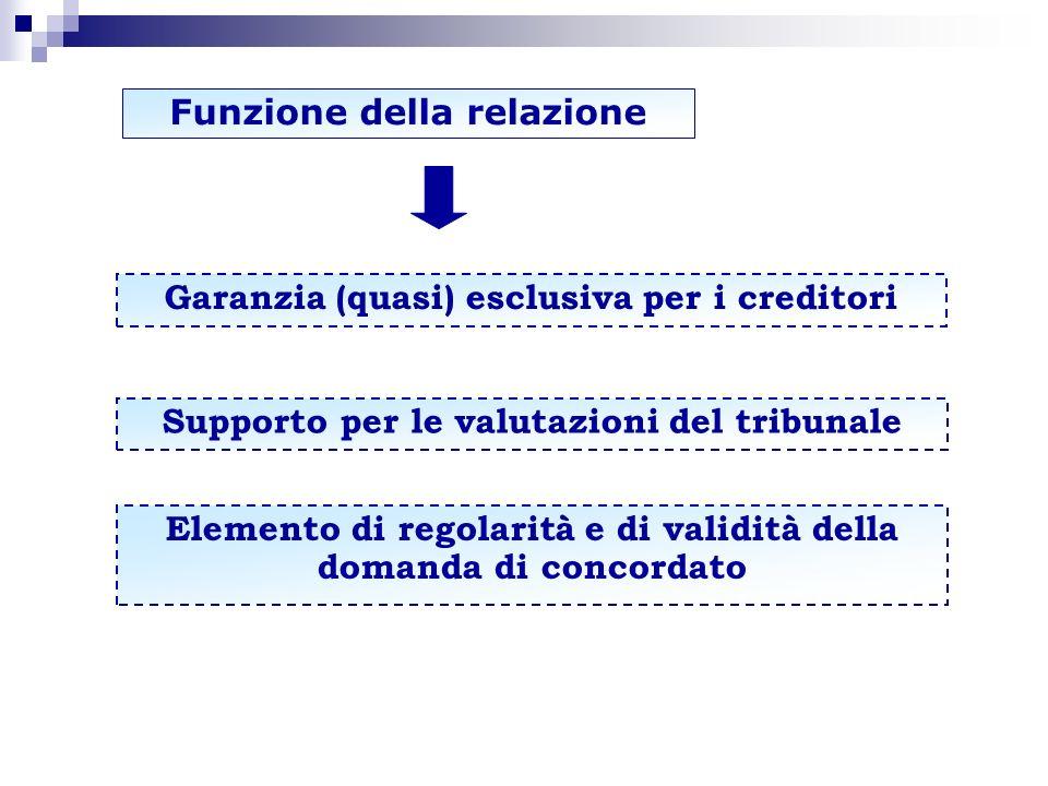 Funzione della relazione Garanzia (quasi) esclusiva per i creditori Elemento di regolarità e di validità della domanda di concordato Supporto per le v