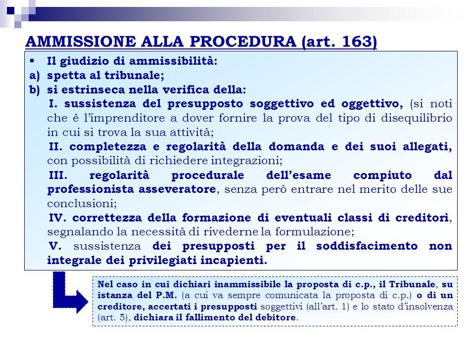 AMMISSIONE ALLA PROCEDURA (art. 163) Il giudizio di ammissibilità: a)spetta al tribunale; b)si estrinseca nella verifica della: I. sussistenza del pre