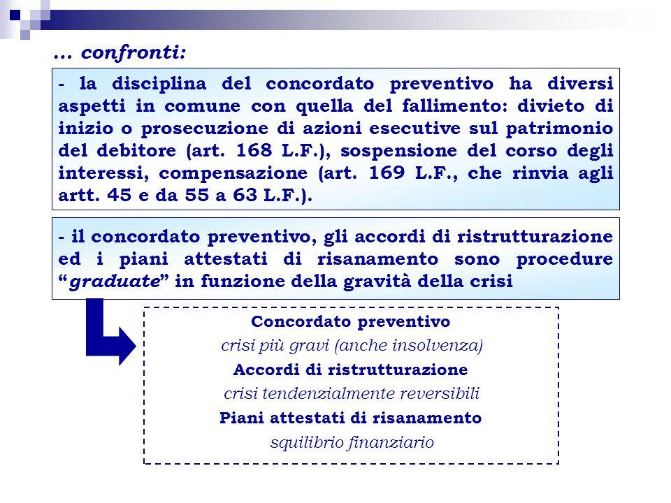 … confronti: - la disciplina del concordato preventivo ha diversi aspetti in comune con quella del fallimento: divieto di inizio o prosecuzione di azi