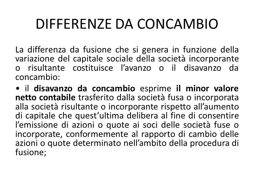 DIFFERENZE DA CONCAMBIO La differenza da fusione che si genera in funzione della variazione del capitale sociale della società incorporante o risultan