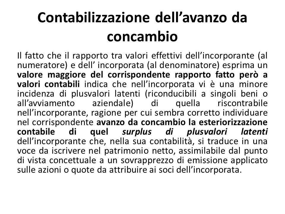 Contabilizzazione dellavanzo da concambio Il fatto che il rapporto tra valori effettivi dellincorporante (al numeratore) e dell incorporata (al denomi