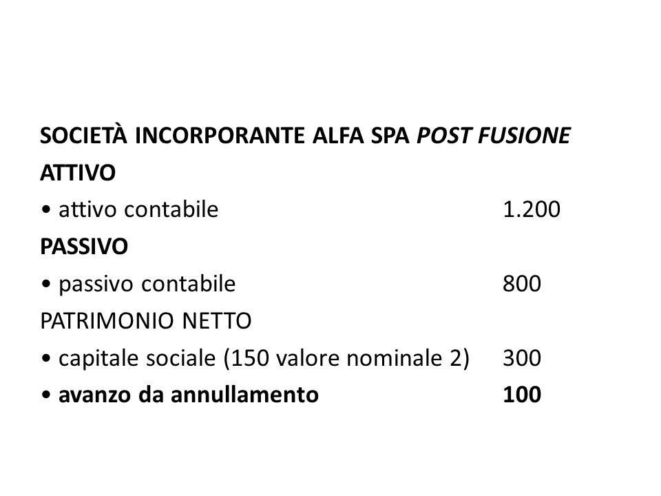 SOCIETÀ INCORPORANTE ALFA SPA POST FUSIONE ATTIVO attivo contabile 1.200 PASSIVO passivo contabile800 PATRIMONIO NETTO capitale sociale (150 valore no